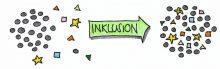 Inklusion2